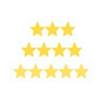 Star ratings for online reviews
